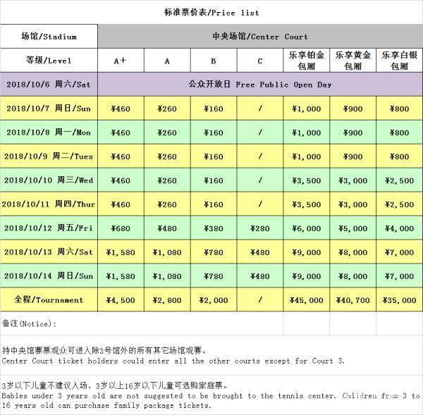 【上海站】2018 上海劳力士大师赛 2018 Rolex Shanghai Masters